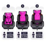 Autostoeltje fuchsia, met Isofix, leer, meegroeistoel, kinderstoel, 9 kg - 36 kg, 1-12 jaar_