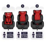 Autostoeltje rood met Isofix, meegroeistoel, kinderstoel, 9 kg - 36 kg, 1-12 jaar_