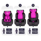 Autostoeltje fuchsia met Isofix, meegroeistoel, kinderstoel, 9 kg - 36 kg, 1-12 jaar_